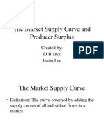 The Market Supply Curve and Producer Surplus