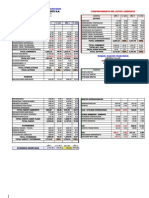 Analisis Financ v-h