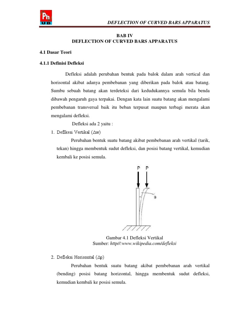 Bab 4 defleksi fix ccuart Choice Image