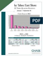2012 3rd Q Stats East Shore