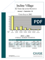 2012 3rd Q Stats Incline Village