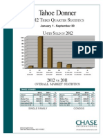 2012 3rd Q Stats Tahoe Donner