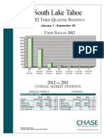 2012 3rdQ Stats S Lake Tahoe