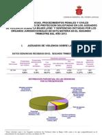 Informe Observatorio Violencia Género . 2012