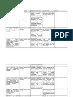 Planificacion Curriculum