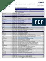 CIR GCO 499_12 a 503_12 Listas de Precios Amigo Kit (13 Agosto '12)