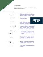 Simbologia de Un Diagrama de Flujo y Ejemplos