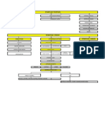 p3 Topis Map