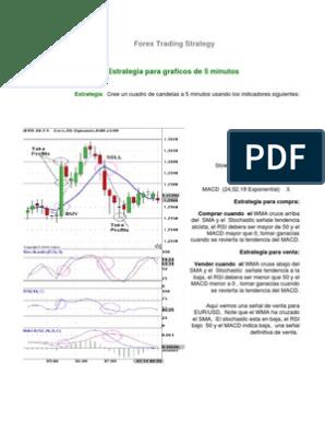 Los Sistemas de Trading – Introducción