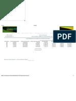 PGDAS-D2010