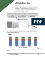 Case Study on Brand WagonR TBC 3