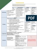 FIII-345.pdf