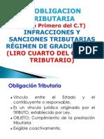 Codigo Tributario La Obligacion Tributaria