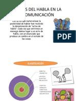 ACTOS DEL HABLA EN LA COMUNICACIÓN