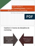 Fundações da Teoria de Marketing