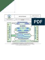 Mapa de Procesos Control Interno