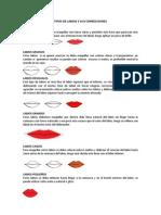 Tipos de Labios y Sus Correcciones