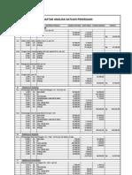 002f Daftar Analisa