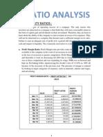 Ration Analysis