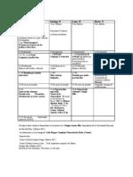 Cronograma de una tesis