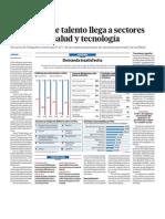 Demanda Profesionales Peru