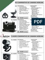 Comparacion Camaras Omega