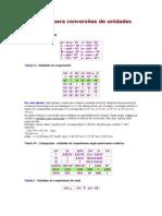 Tabelas para conversões de unidades
