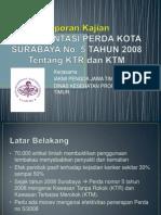 Latar Belakang Penelitian Implementasi Perda Kota Surabaya No. 5 Tahun 2008