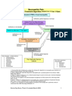 1 Neuropathic Pain Algorithm