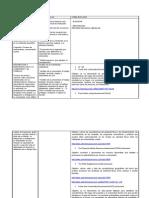 cuadrocategorias-100507092122-phpapp01