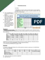 Practico Funciones Excel