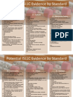 Potential ISLLC Evidence