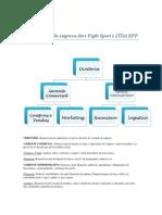 Organograma Da Empresa Ares Fight Sport