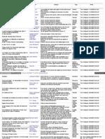 Lista de Livros Olavo