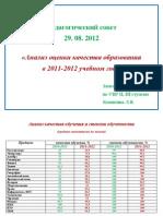 Результативность обучения за 2011-2012