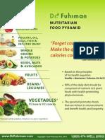 Dr Fuhrmans Food Pyramid