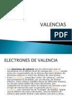 Electrones de Vaelncia