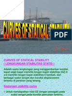 Curve of Statical Stablty