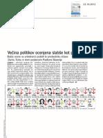 Dnevnik - anketa ugleda politikov - 22.10.12