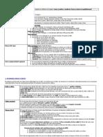 Resumen T5 - Bontrager