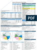 Economic Fact Sheet Jan 2012_0