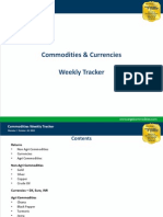 Commodities Weekly Tracker -22nd October 2012