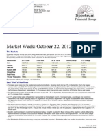 10-22-2012 Weekly Economic Update