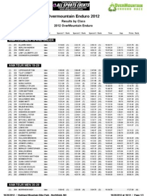 Over Mountain End Uro Results | Racing | Off Roading