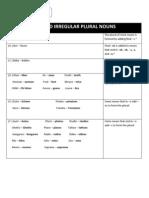 Basic Material for x Grade