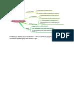mapa mental de modelos atómicos