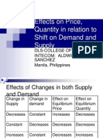 Effects on Price, Quantity in Relation To