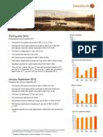 Swedbank's Interim Report Q3 2012