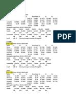 Daily Analysis Report Version 2