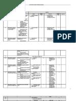 SAP Kompetensi Ing (Lama Dan Revisi)